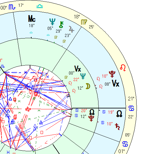 Synastry (relationships & attraction)